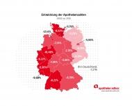 Apotheken in Deutschland 2008-2016