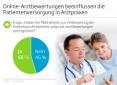 Pressebild_Arztbewertungen beeinflussen Patientenversorgung