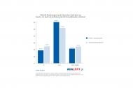 Schutz der Apotheken durch z.B. Aufhebung des RX-Versandhandels?