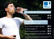 """Trinkwasser ist mittlerweile eines der beliebtesten Getränke in Deutschland. Es ist nahezu an jedem Ort in top Qualität preisgünstig verfügbar. Für die Mehrheit hat Leitungswasser auch deshalb einen hohen Stellenwert, weil es dabei hilft, Verpackungsmüll zu vermeiden, so die Ergebnisse der TK-Trinkstudie 2019 """"Trink Was(ser), Deutschland!""""."""