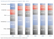 Pharma-Daten 2020: 50 Jahre fundierte Analysen