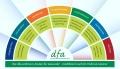 dfa Leitlinien Regenbogen