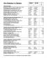 Geschäftsergebnisse 2020 Debeka-Gruppe, Quellenangabe: Debeka Versicherungsgruppe
