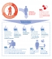 Grafik: So helfen Rückenbandagen und Rückenorthesen